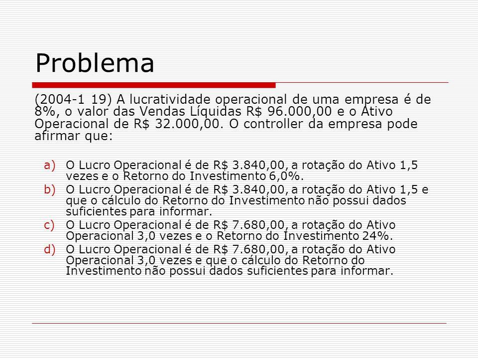 (2004-1 19) A lucratividade operacional de uma empresa é de 8%, o valor das Vendas Líquidas R$ 96.000,00 e o Ativo Operacional de R$ 32.000,00.