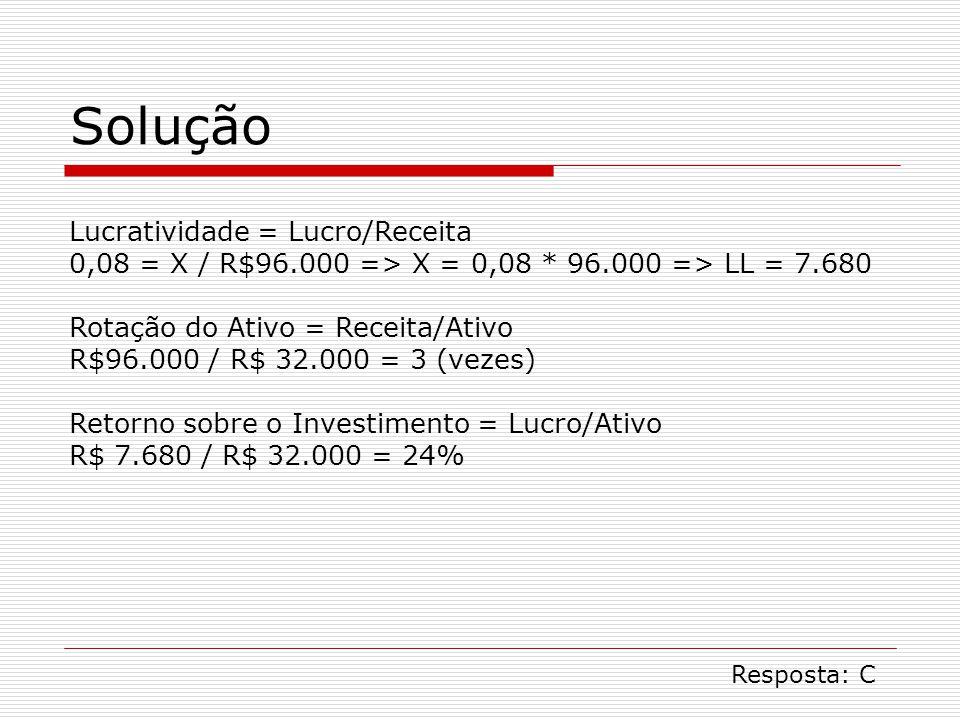 Solução Lucratividade = Lucro/Receita 0,08 = X / R$96.000 => X = 0,08 * 96.000 => LL = 7.680 Rotação do Ativo = Receita/Ativo R$96.000 / R$ 32.000 = 3 (vezes) Retorno sobre o Investimento = Lucro/Ativo R$ 7.680 / R$ 32.000 = 24% Resposta: C