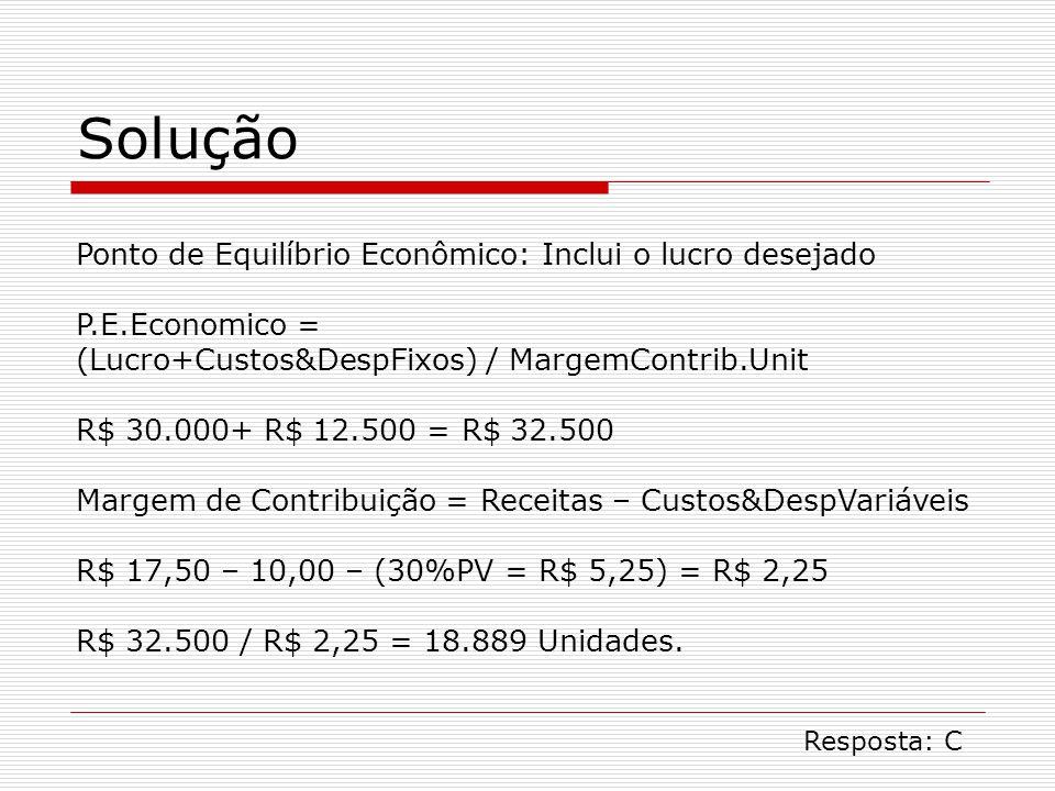 Solução Ponto de Equilíbrio Econômico: Inclui o lucro desejado P.E.Economico = (Lucro+Custos&DespFixos) / MargemContrib.Unit R$ 30.000+ R$ 12.500 = R$ 32.500 Margem de Contribuição = Receitas – Custos&DespVariáveis R$ 17,50 – 10,00 – (30%PV = R$ 5,25) = R$ 2,25 R$ 32.500 / R$ 2,25 = 18.889 Unidades.