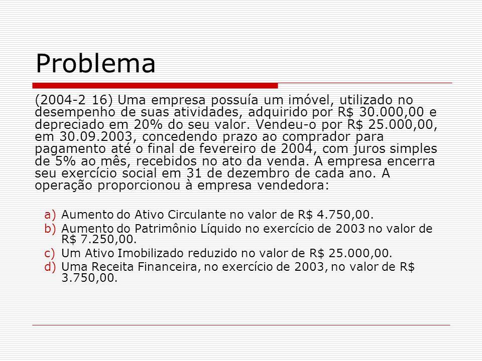 (2004-2 16) Uma empresa possuía um imóvel, utilizado no desempenho de suas atividades, adquirido por R$ 30.000,00 e depreciado em 20% do seu valor.