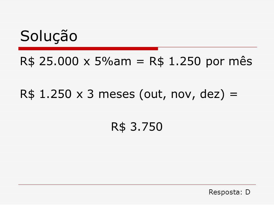 Solução R$ 25.000 x 5%am = R$ 1.250 por mês R$ 1.250 x 3 meses (out, nov, dez) = R$ 3.750 Resposta: D