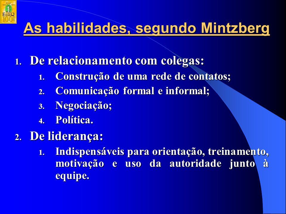 Habilidades gerenciais, segundo Katz HabilidadesConceituaisHabilidadesHumanasHabilidadesTécnicas Administração Superior Gerência Intermediária Supervisão de Primeira Linha