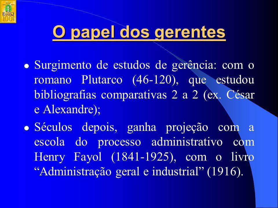 O papel dos gerentes Surgimento de estudos de gerência: com o romano Plutarco (46-120), que estudou bibliografias comparativas 2 a 2 (ex.