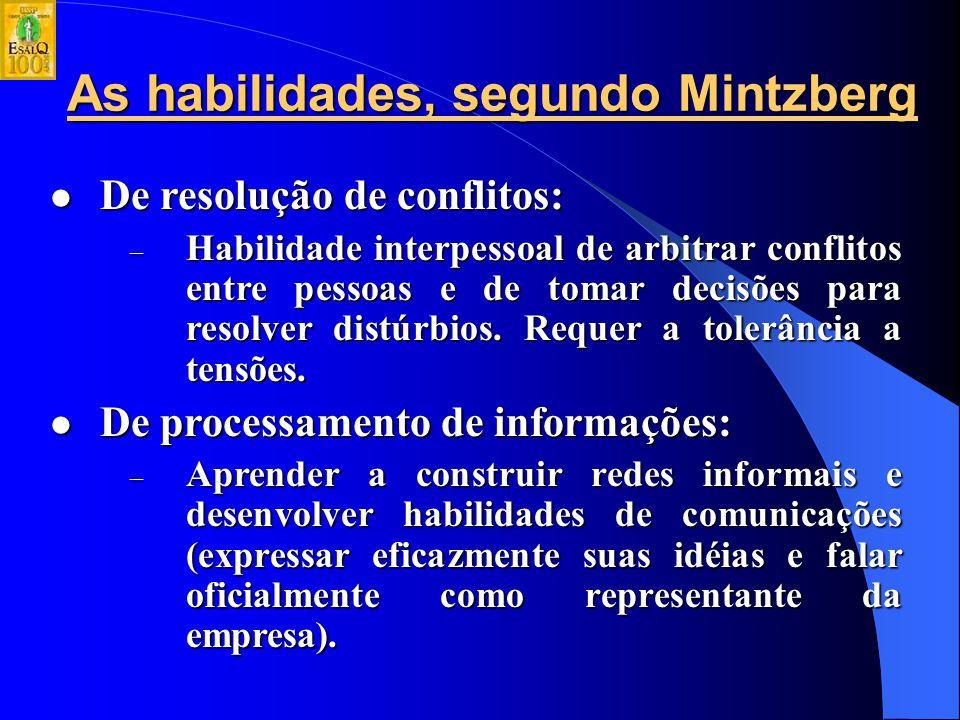 As habilidades, segundo Mintzberg 1.De relacionamento com colegas: 1.