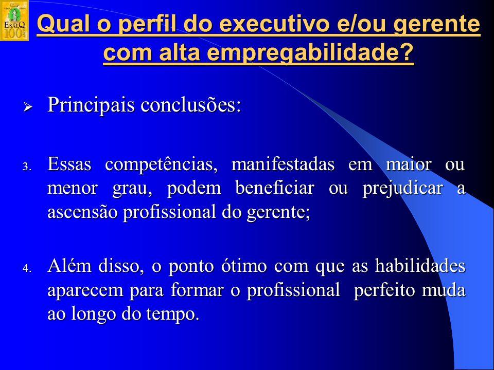 Qual o perfil do executivo e/ou gerente com alta empregabilidade.