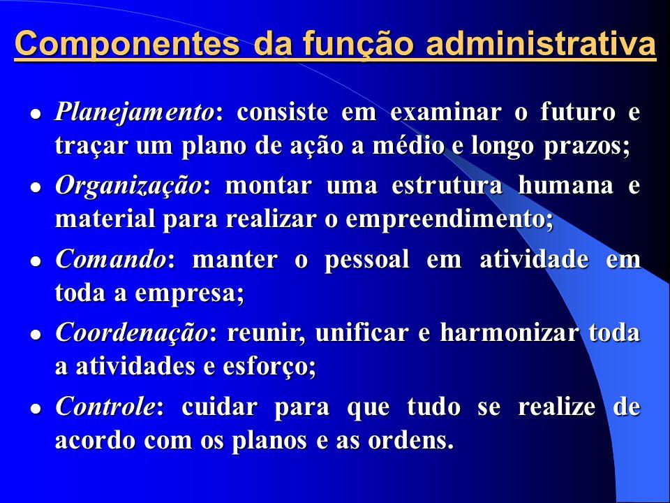 Alta administração; Alta administração; Supervisores de primeira linhas; Supervisores de primeira linhas; Gerências intermediária.
