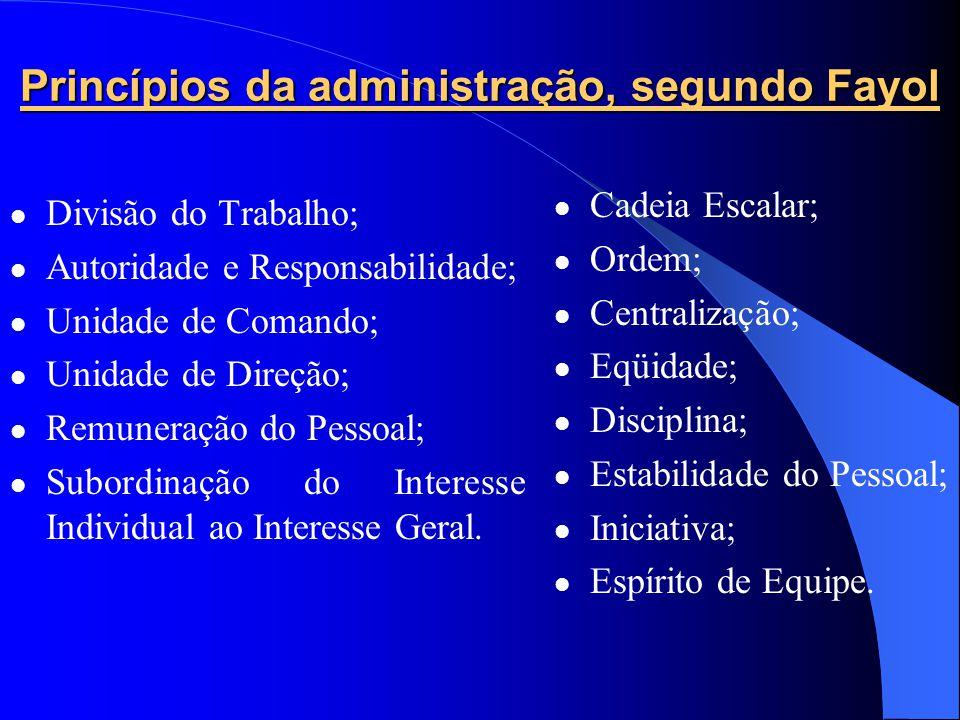 Princípios da administração, segundo Fayol Divisão do Trabalho; Autoridade e Responsabilidade; Unidade de Comando; Unidade de Direção; Remuneração do Pessoal; Subordinação do Interesse Individual ao Interesse Geral.