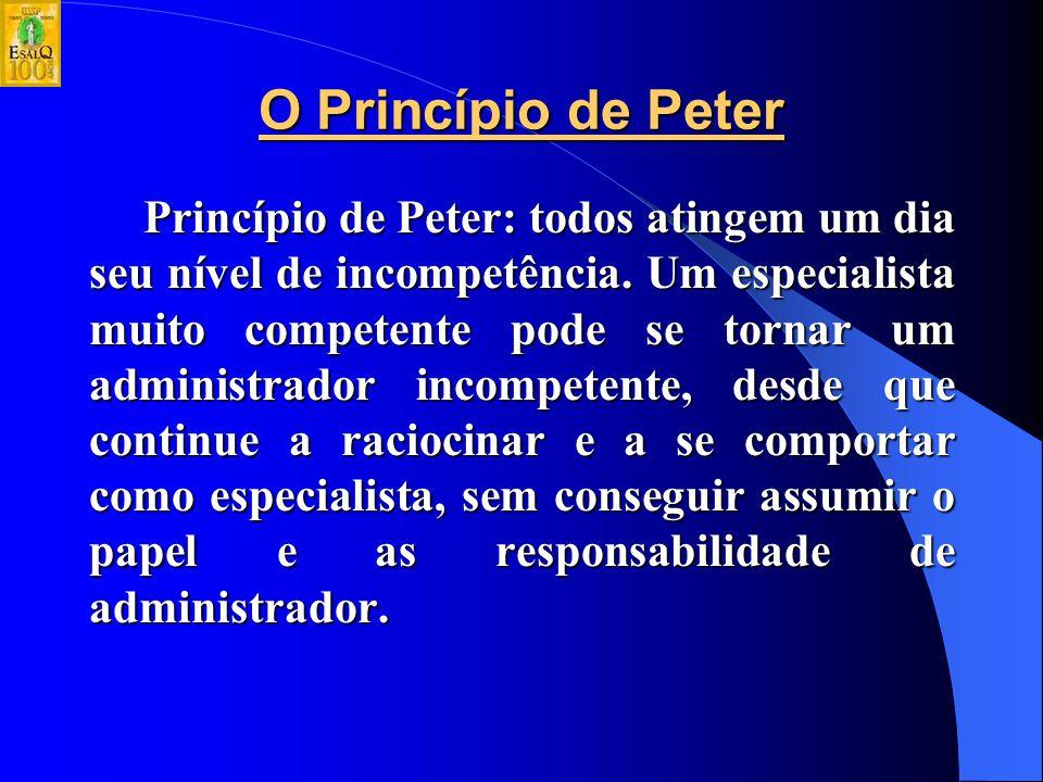 O Princípio de Peter Princípio de Peter: todos atingem um dia seu nível de incompetência.