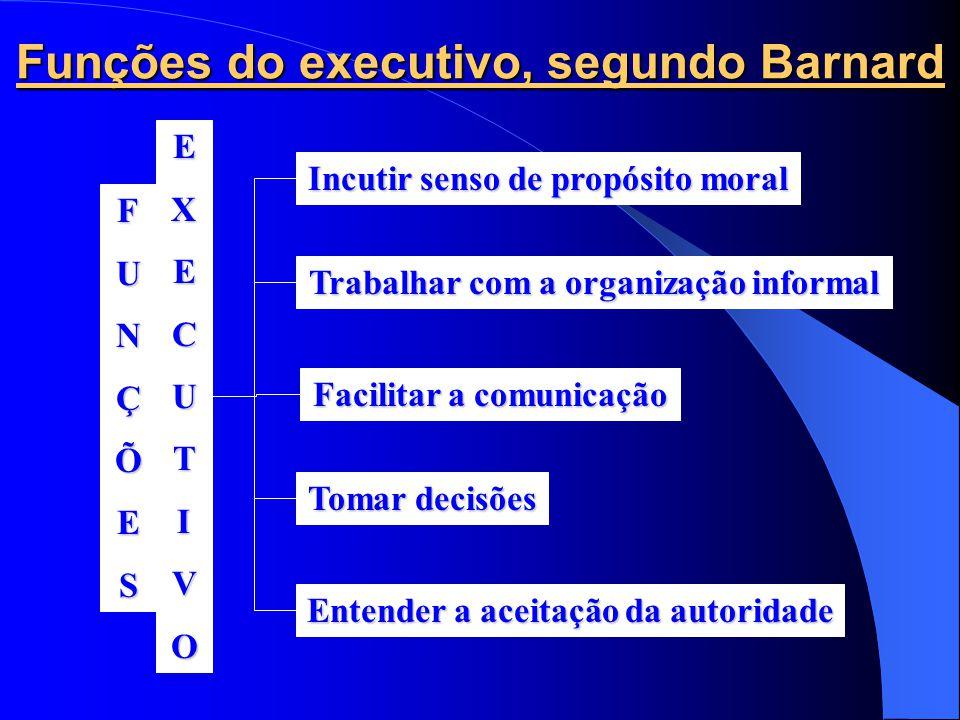 Funções do executivo, segundo Barnard FUNÇÕES EXECUTIVO Incutir senso de propósito moral Facilitar a comunicação Tomar decisões Entender a aceitação da autoridade Trabalhar com a organização informal