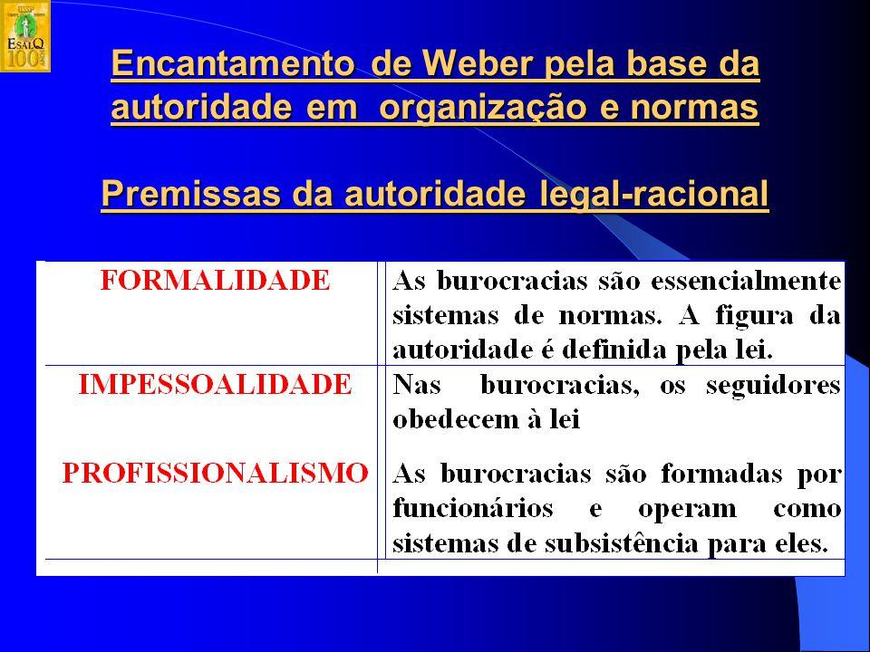 A dominação segundo Weber