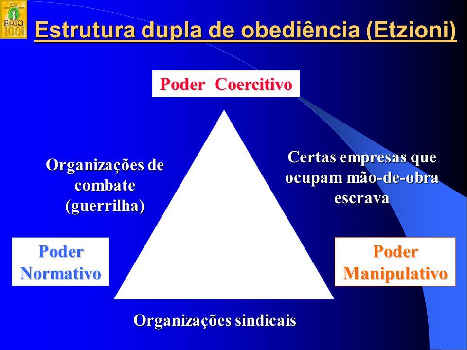 SÍNTESE - Continuação Por meio da obediência, uma pessoa se comporta de acordo com a orientação que é dada por outra; Por meio da obediência, uma pess