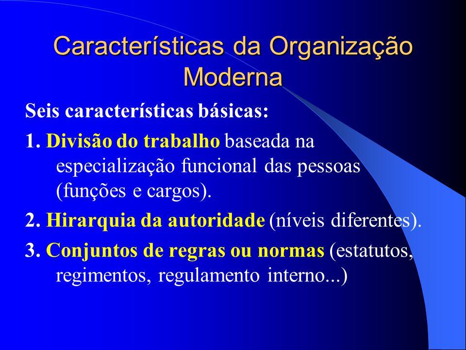 Os Graus de Burocratização das Organizações Falta de especialização Falta de autoridade Extrema liberdade Inexistência de documentos Apadrinhamento Im