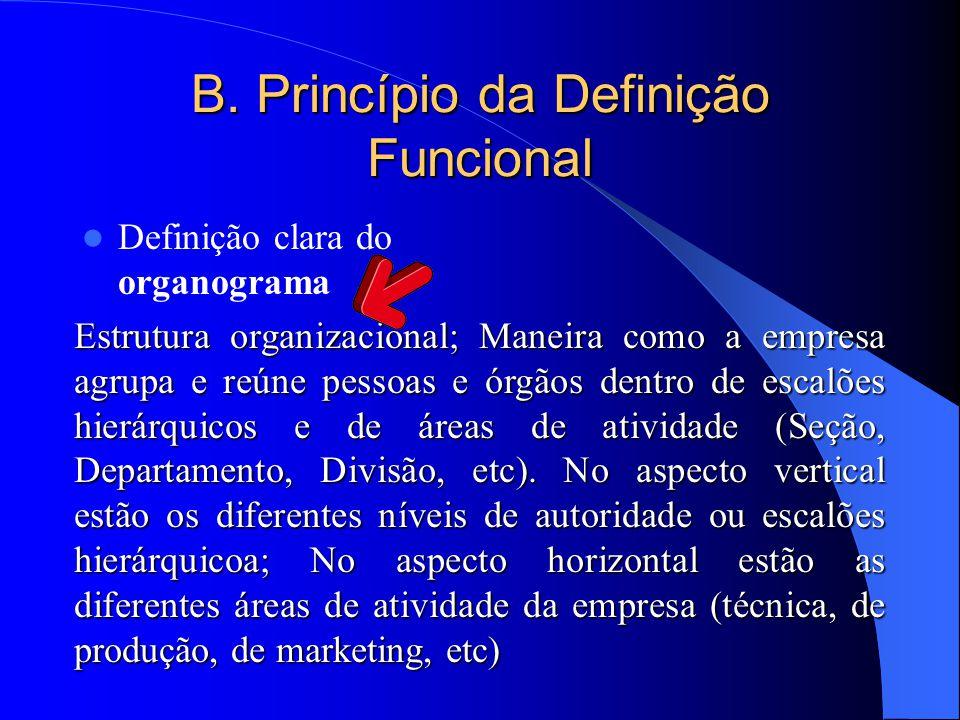Princípios Fundamentais da Organização A. Princípio da especialização B. Princípio da definição funcional C. Princípio de autoridade e responsabilidad