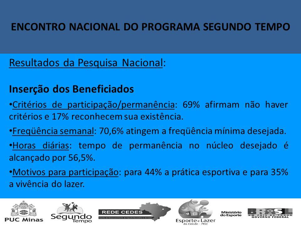 Encontro Nacional do Programa Segundo Tempo Resultados da Pesquisa Nacional: Inserção dos Beneficiados Critérios de participação/permanência: 69% afirmam não haver critérios e 17% reconhecem sua existência.