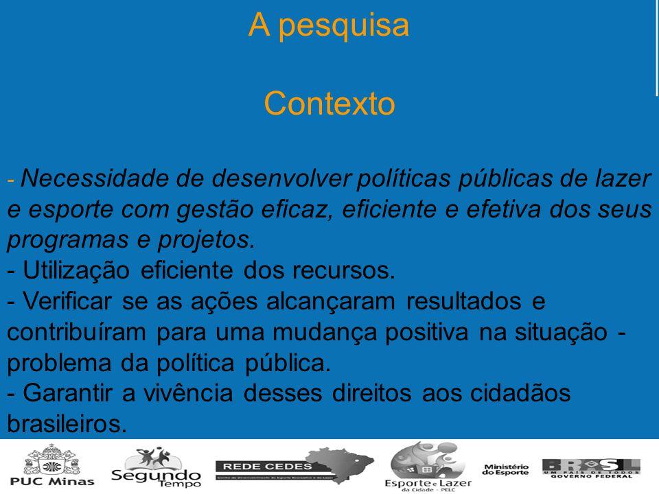 A pesquisa Contexto - Necessidade de desenvolver políticas públicas de lazer e esporte com gestão eficaz, eficiente e efetiva dos seus programas e projetos.