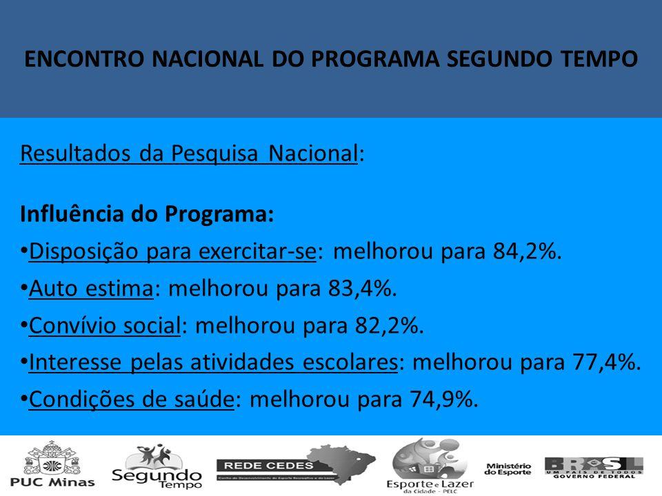 Encontro Nacional do Programa Segundo Tempo Resultados da Pesquisa Nacional: Influência do Programa: Disposição para exercitar-se: melhorou para 84,2%.