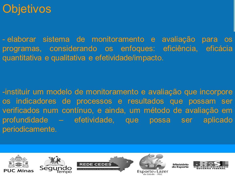 Encontro Nacional do Programa Segundo Tempo Resultados da Pesquisa Nacional: Atividades não esportivas Presença nos núcleos: 51% afirmam participar.