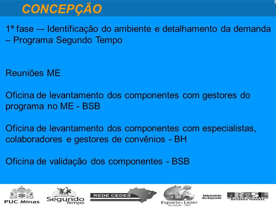 1ª fase –- Identificação do ambiente e detalhamento da demanda – Programa Segundo Tempo Reuniões ME Oficina de levantamento dos componentes com gestores do programa no ME - BSB Oficina de levantamento dos componentes com especialistas, colaboradores e gestores de convênios - BH Oficina de validação dos componentes - BSB CONCEPÇÃO