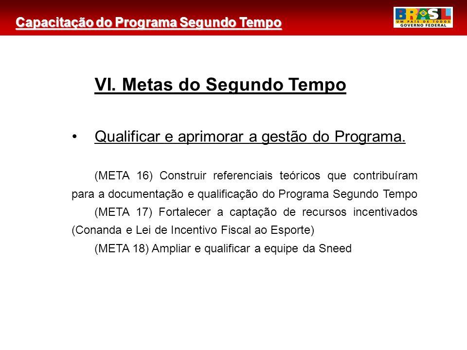 Capacitação do Programa Segundo Tempo 2 VI. Metas do Segundo Tempo Qualificar e aprimorar a gestão do Programa. (META 16) Construir referenciais teóri
