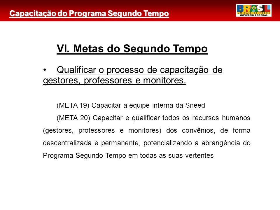 Capacitação do Programa Segundo Tempo 2 VI. Metas do Segundo Tempo Qualificar o processo de capacitação de gestores, professores e monitores. (META 19