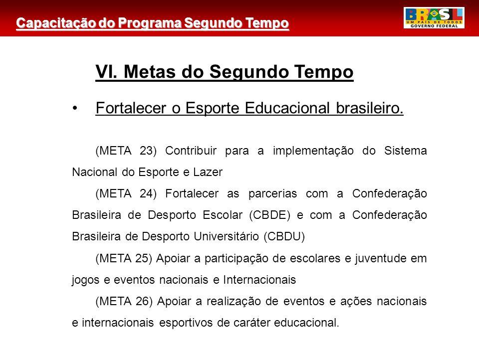 Capacitação do Programa Segundo Tempo 2 VI. Metas do Segundo Tempo Fortalecer o Esporte Educacional brasileiro. (META 23) Contribuir para a implementa