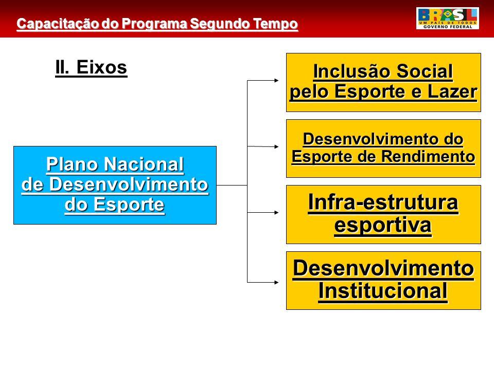 Capacitação do Programa Segundo Tempo II. Eixos Plano Nacional de Desenvolvimento do Esporte Inclusão Social pelo Esporte e Lazer Desenvolvimento do E