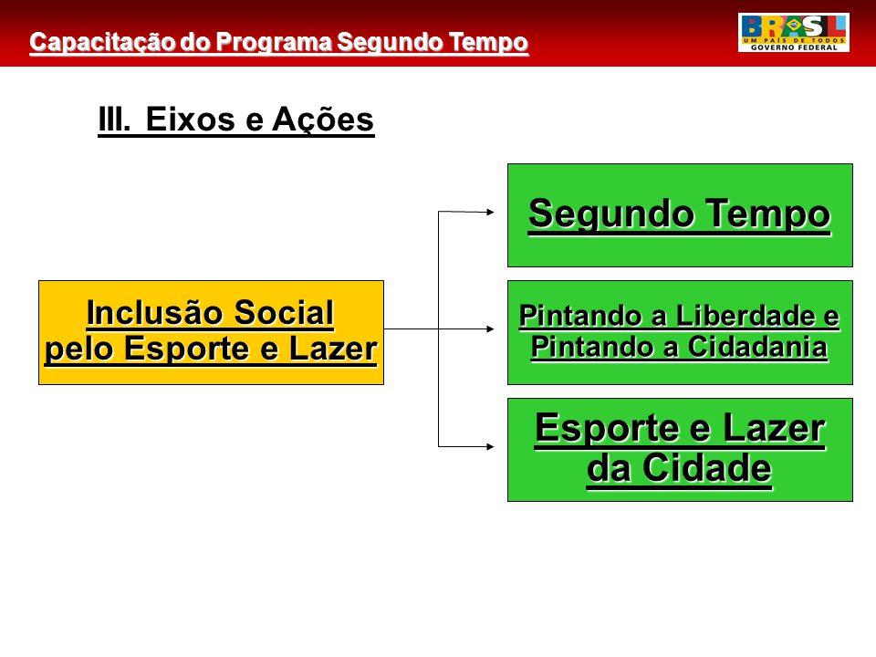 Capacitação do Programa Segundo Tempo Brasil no Esporte de Alto Rendimento Futebol: Patrimônio do Brasil Promoção de Grandes Eventos Esportivos Desenvolvimento do Esporte de Rendimento III.