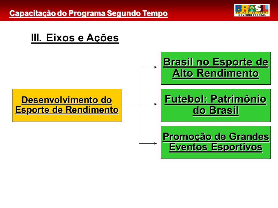 Capacitação do Programa Segundo Tempo Brasil no Esporte de Alto Rendimento Futebol: Patrimônio do Brasil Promoção de Grandes Eventos Esportivos Desenv