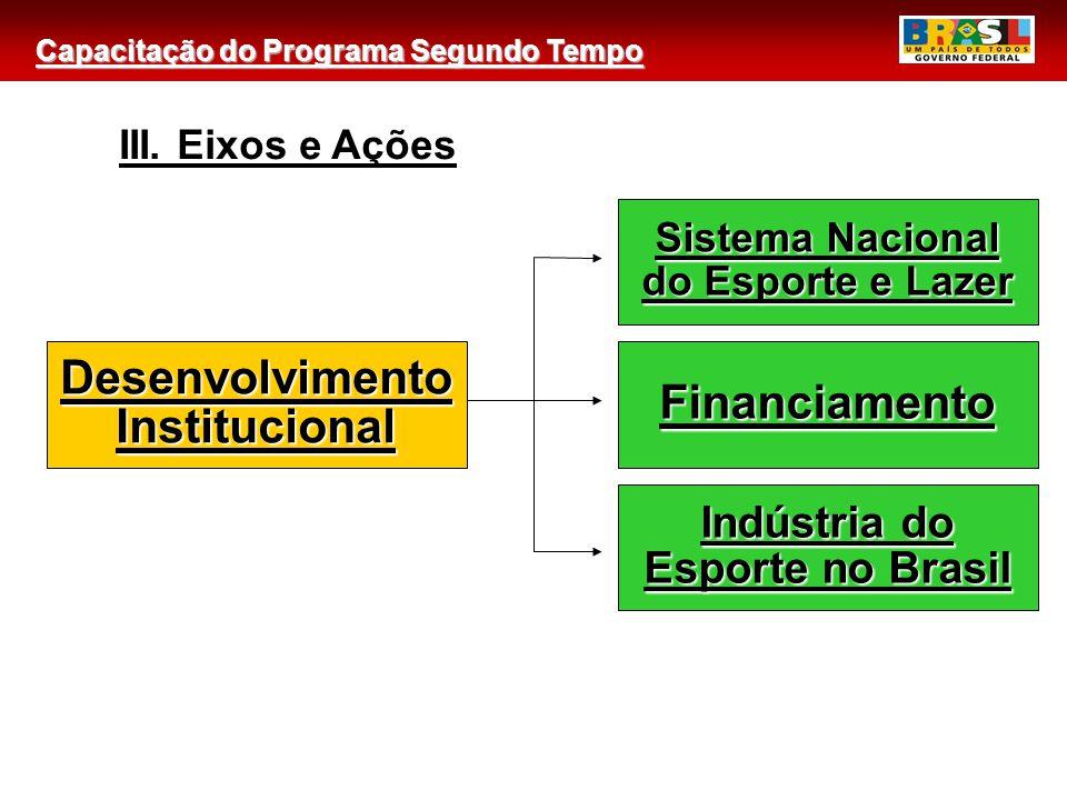 Capacitação do Programa Segundo Tempo Sistema Nacional do Esporte e Lazer Financiamento Indústria do Esporte no Brasil DesenvolvimentoInstitucional II
