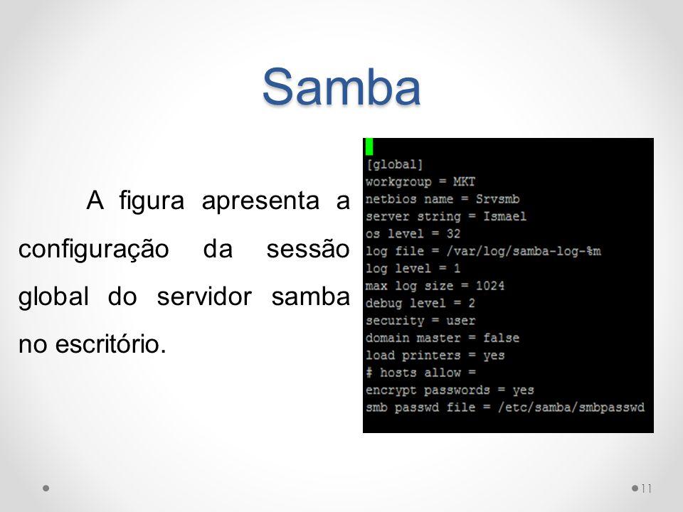 Samba 11 A figura apresenta a configuração da sessão global do servidor samba no escritório.