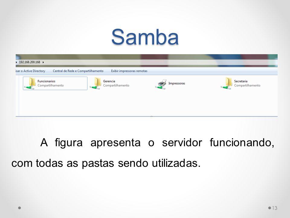 Samba 13 A figura apresenta o servidor funcionando, com todas as pastas sendo utilizadas.