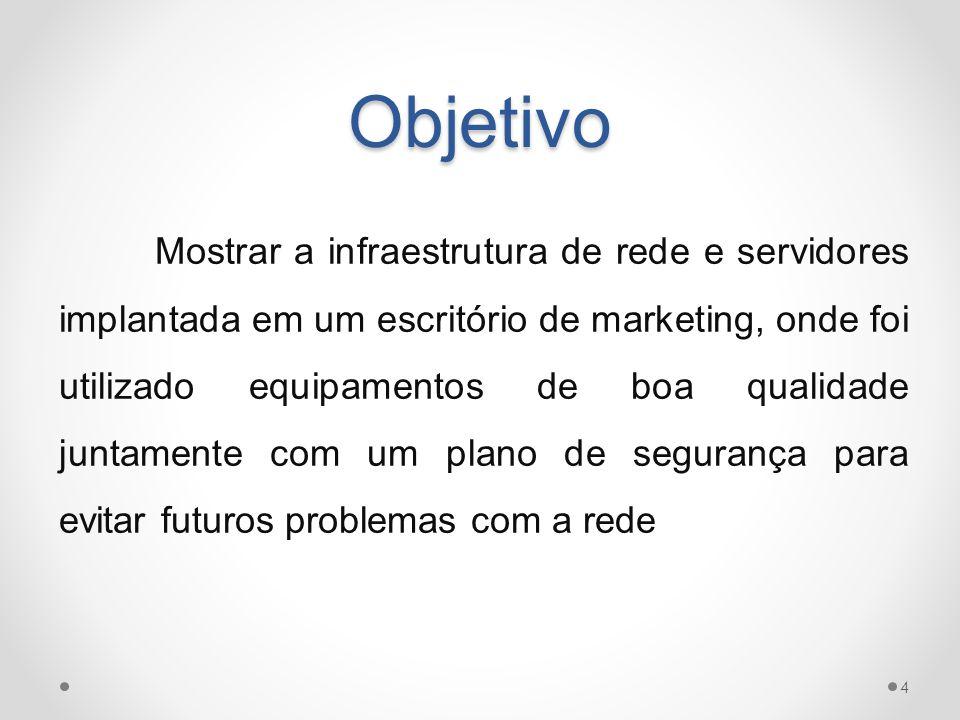 Objetivo Mostrar a infraestrutura de rede e servidores implantada em um escritório de marketing, onde foi utilizado equipamentos de boa qualidade junt