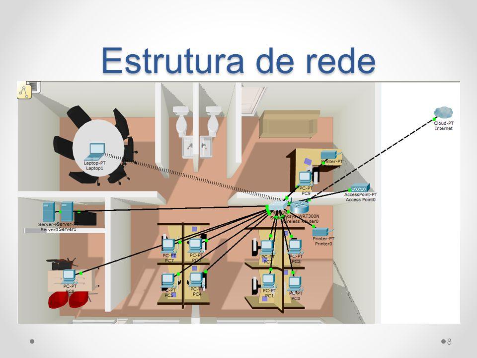 Endereçamento IP 9 Foi utilizado o IP 192.168.0.1 à 192.168.0.5 para roteador, servidor e impressora e de 192.168.0.6 à 192.168.0.18 para máquinas cabeadas, aplicando a classe C e máscara de subrede /27, para evitar desperdício de endereço.