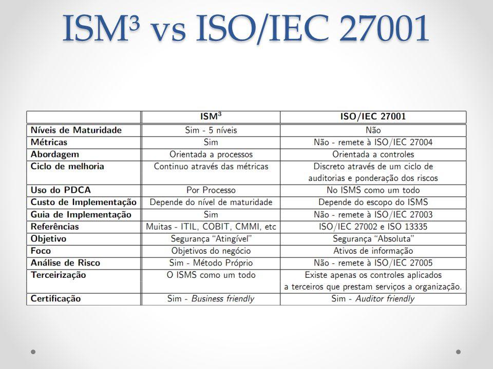 ISM³ vs ISO/IEC 27001