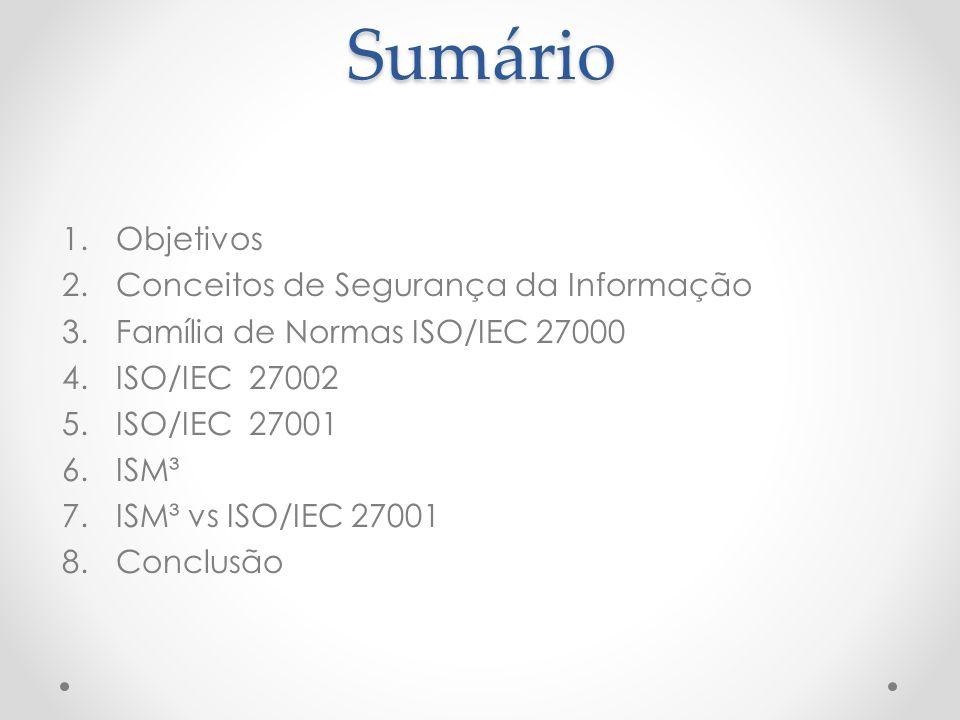 Sumário 1.Objetivos 2.Conceitos de Segurança da Informação 3.Família de Normas ISO/IEC 27000 4.ISO/IEC 27002 5.ISO/IEC 27001 6.ISM³ 7.ISM³ vs ISO/IEC