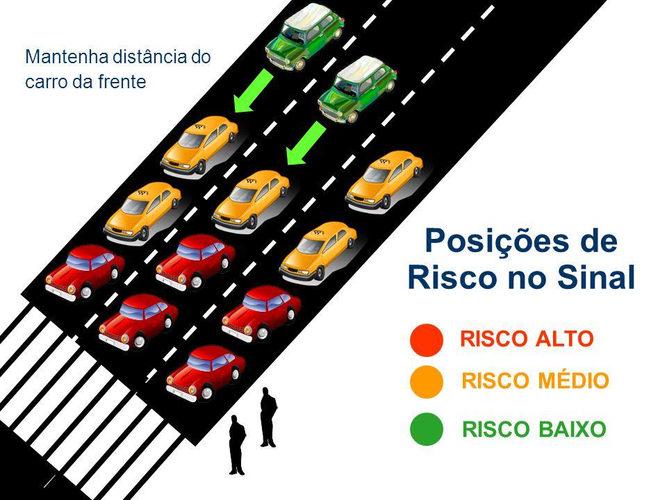 RISCO ALTO RISCO MÉDIO RISCO BAIXO Mantenha distância do carro da frente Posições de Risco no Sinal