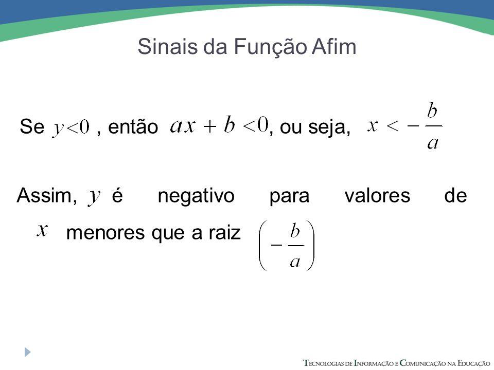 Sinais da Função Afim Se, então, ou seja, Assim, é negativo para valores de menores que a raiz