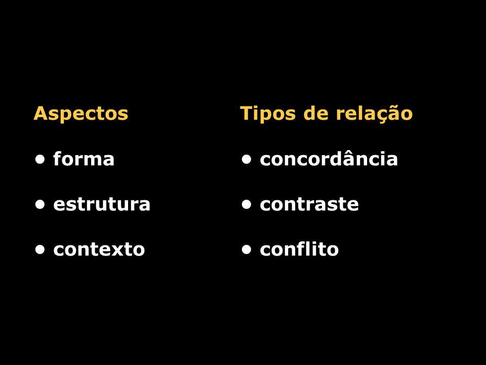 Aspectos forma estrutura contexto Tipos de relação concordância contraste conflito