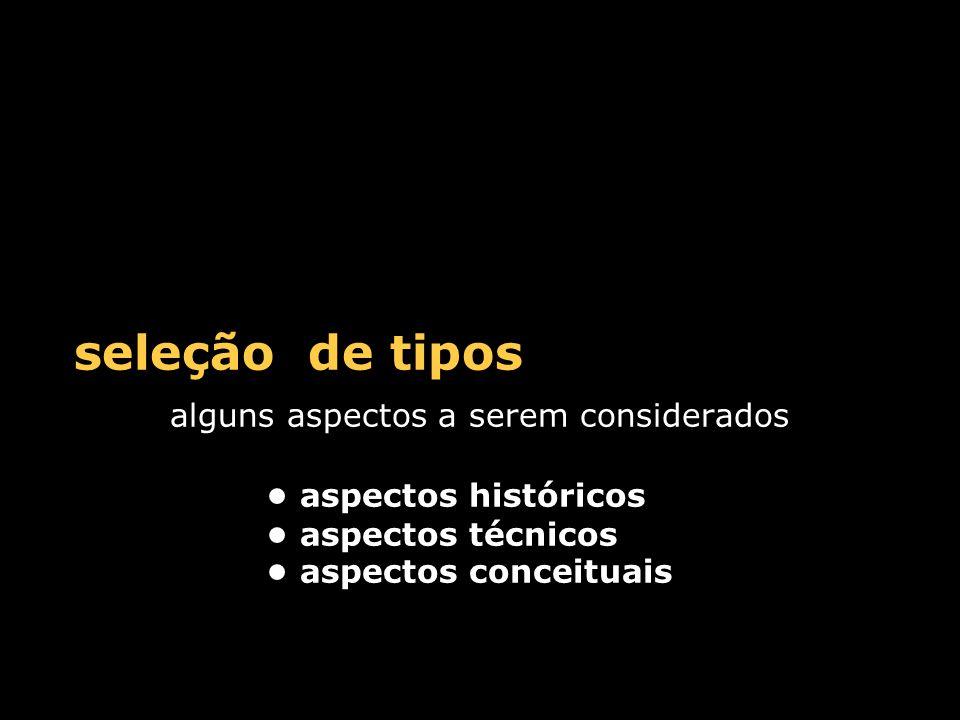 seleção de tipos alguns aspectos a serem considerados aspectos históricos aspectos técnicos aspectos conceituais