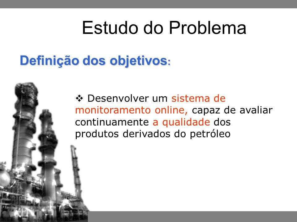  Desenvolver um sistema de monitoramento online, capaz de avaliar continuamente a qualidade dos produtos derivados do petróleo Estudo do Problema Definição dos objetivos :