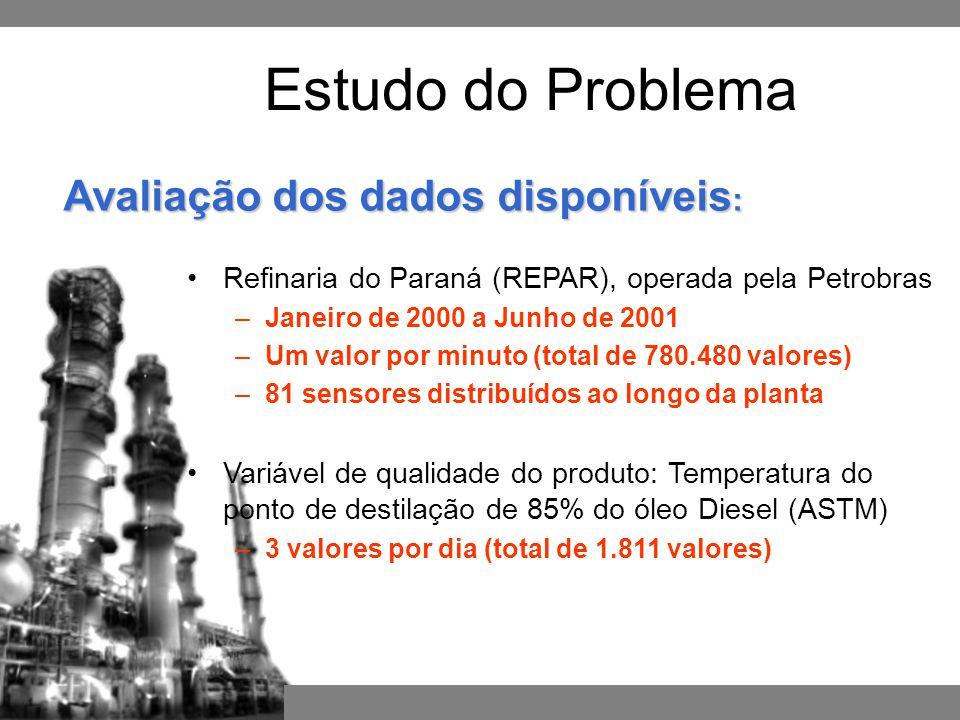 Estudo do Problema Avaliação dos dados disponíveis : Refinaria do Paraná (REPAR), operada pela Petrobras –Janeiro de 2000 a Junho de 2001 –Um valor por minuto (total de 780.480 valores) –81 sensores distribuídos ao longo da planta Variável de qualidade do produto: Temperatura do ponto de destilação de 85% do óleo Diesel (ASTM) –3 valores por dia (total de 1.811 valores)