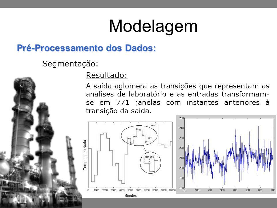 Resultado: A saída aglomera as transições que representam as análises de laboratório e as entradas transformam- se em 771 janelas com instantes anteriores à transição da saída.