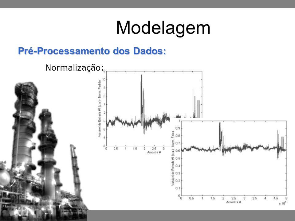 Pré-Processamento dos Dados: Normalização: Modelagem