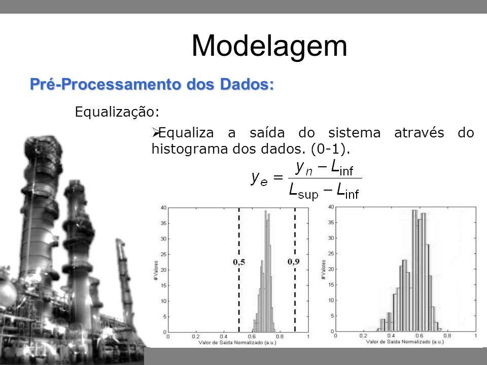  Equaliza a saída do sistema através do histograma dos dados.