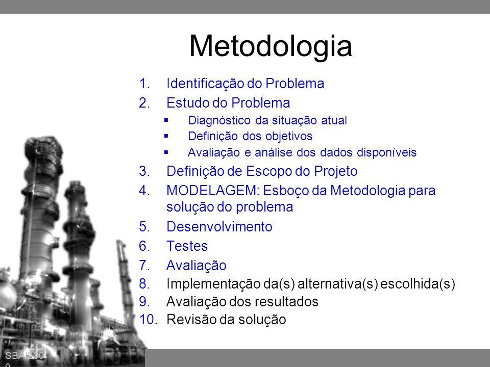 Metodologia 1.Identificação do Problema 2.Estudo do Problema  Diagnóstico da situação atual  Definição dos objetivos  Avaliação e análise dos dados disponíveis 3.Definição de Escopo do Projeto 4.MODELAGEM: Esboço da Metodologia para solução do problema 5.Desenvolvimento 6.Testes 7.Avaliação 8.Implementação da(s) alternativa(s) escolhida(s) 9.Avaliação dos resultados 10.Revisão da solução SBAI200 9