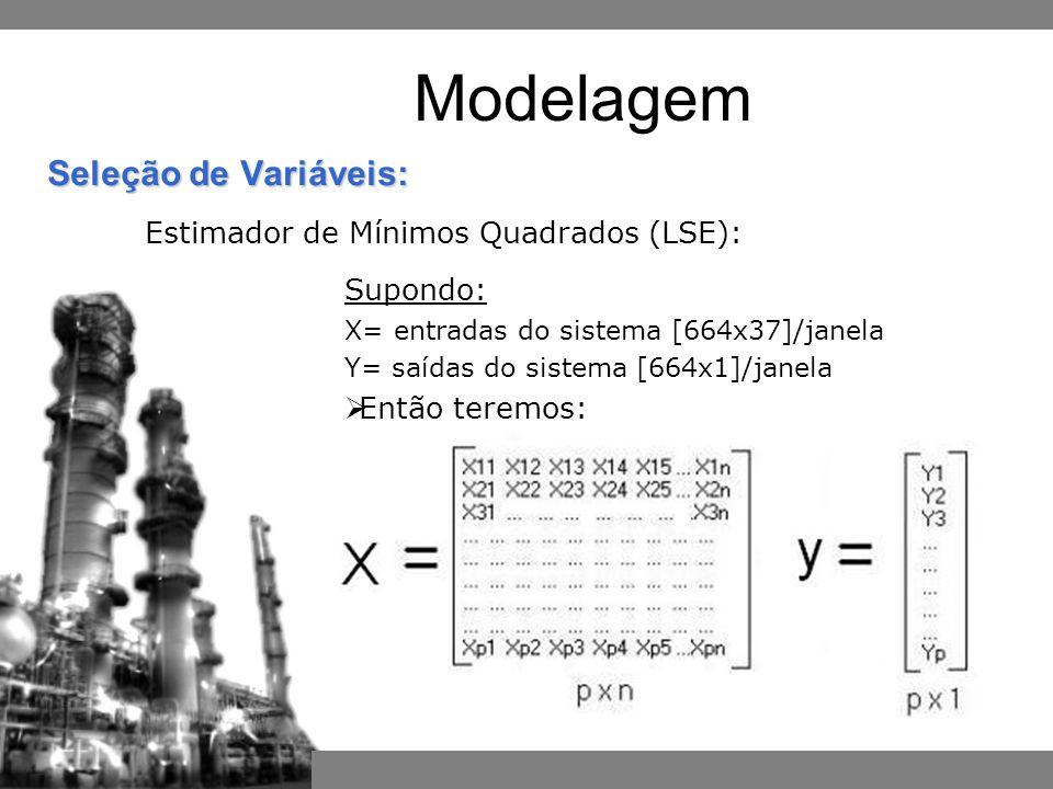 Supondo: X= entradas do sistema [664x37]/janela Y= saídas do sistema [664x1]/janela  Então teremos: Modelagem Seleção de Variáveis: Estimador de Mínimos Quadrados (LSE):