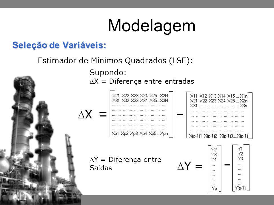 Supondo: X = Diferença entre entradas Y = Diferença entre Saídas Modelagem Seleção de Variáveis: Estimador de Mínimos Quadrados (LSE):