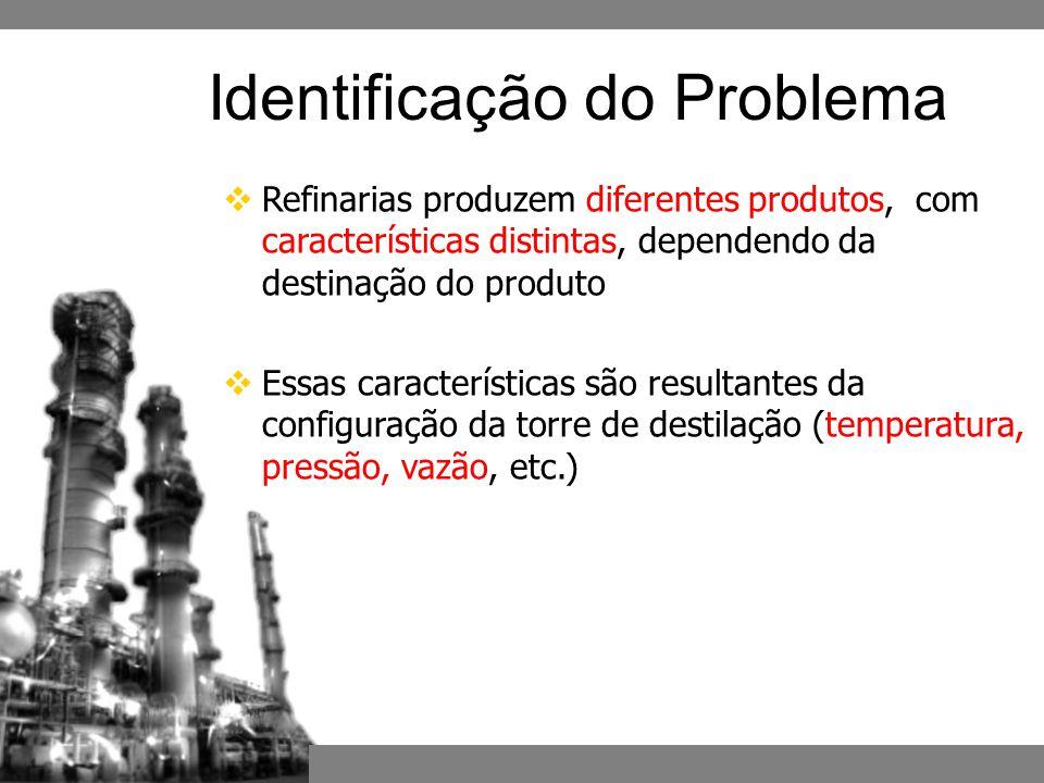 Identificação do Problema  Refinarias produzem diferentes produtos, com características distintas, dependendo da destinação do produto  Essas características são resultantes da configuração da torre de destilação (temperatura, pressão, vazão, etc.)