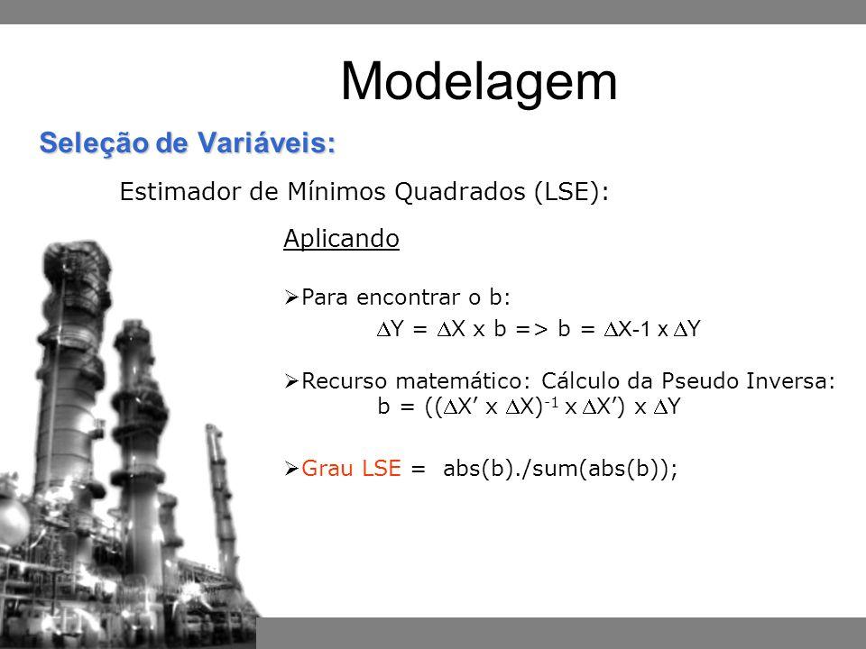 Aplicando  Para encontrar o b: Y = X x b => b =  X-1 x Y  Recurso matemático: Cálculo da Pseudo Inversa: b = ((X' x X) -1 x X') x Y  Grau LSE = abs(b)./sum(abs(b)); Modelagem Seleção de Variáveis: Estimador de Mínimos Quadrados (LSE):