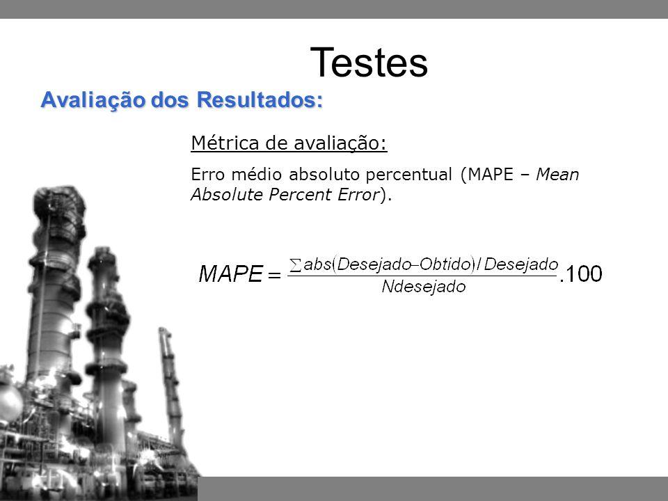 Métrica de avaliação: Erro médio absoluto percentual (MAPE – Mean Absolute Percent Error).
